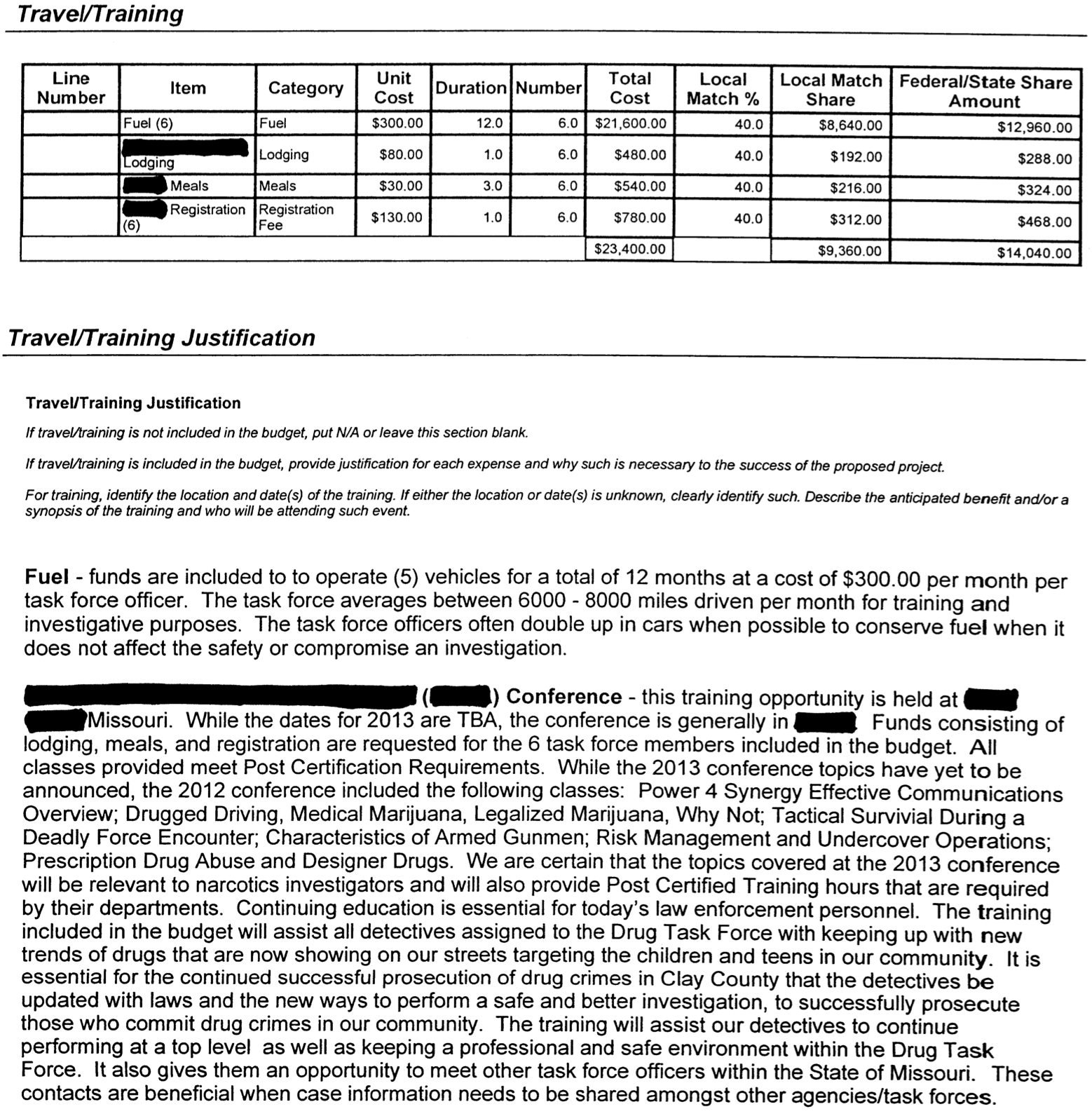 2012 Grant Details Report from Clay County Drug Task Force. Obtained via Sunshine Law Request.